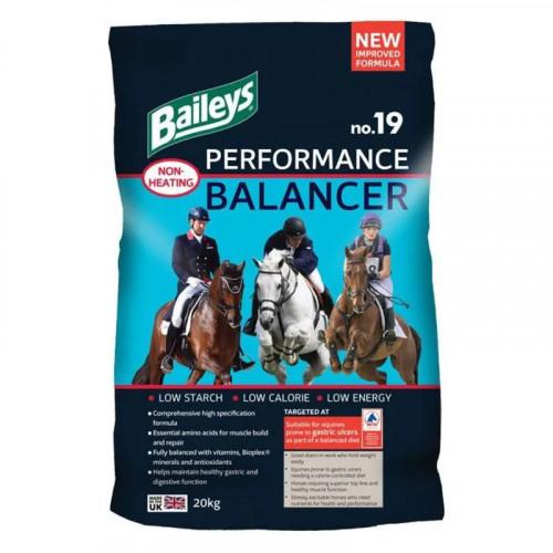 Baileys No.19 Performance Balancer
