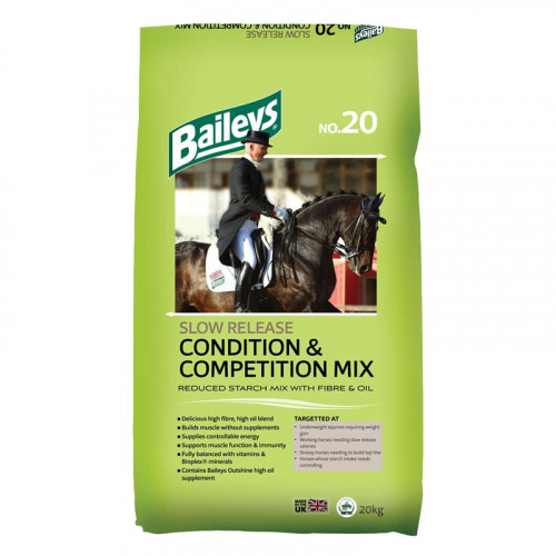 Baileys No.20 Slow Release Condition and Competition Mix