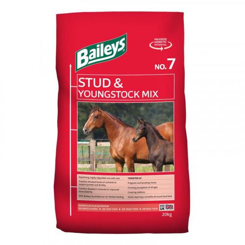 Baileys No.7 Stud & Youngstock Mix